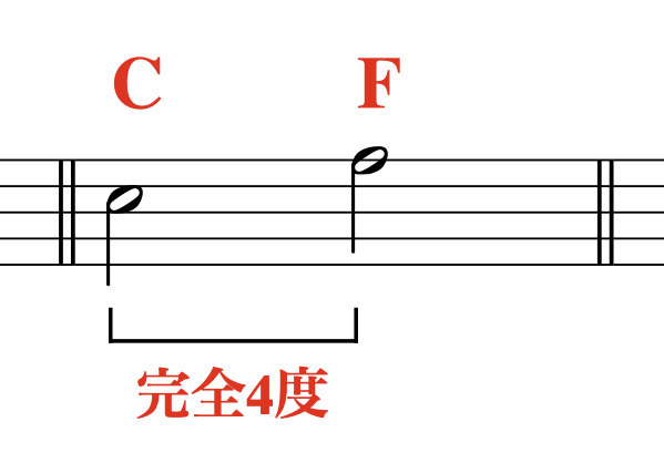 cm7-f7
