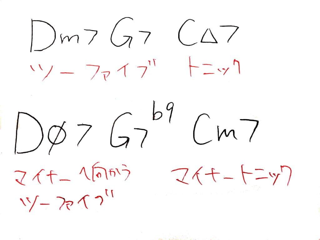 code name1