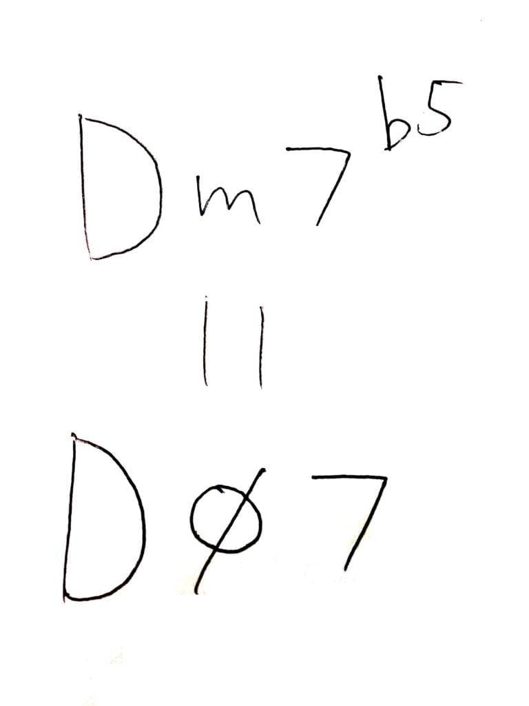 code name3