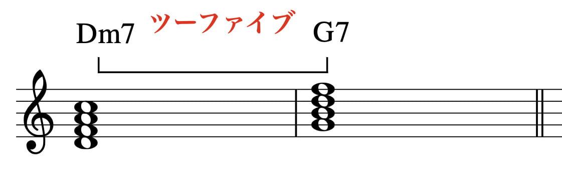 dm7-g7