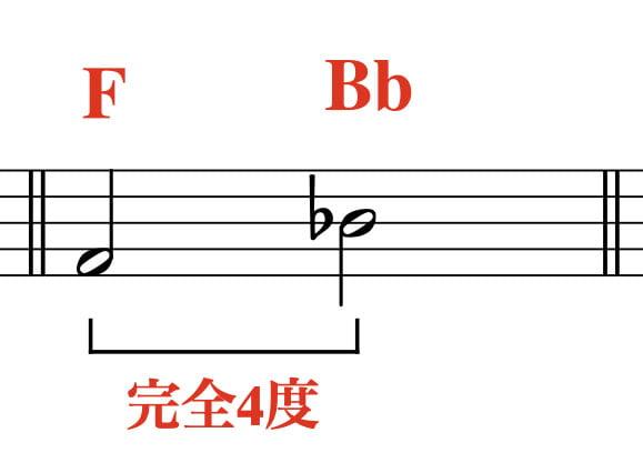 fm7-bb7