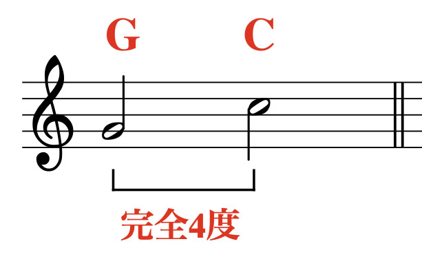gm7-c7