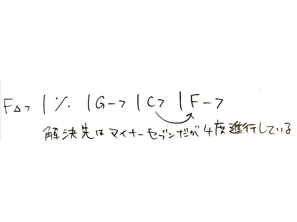 ng-case2