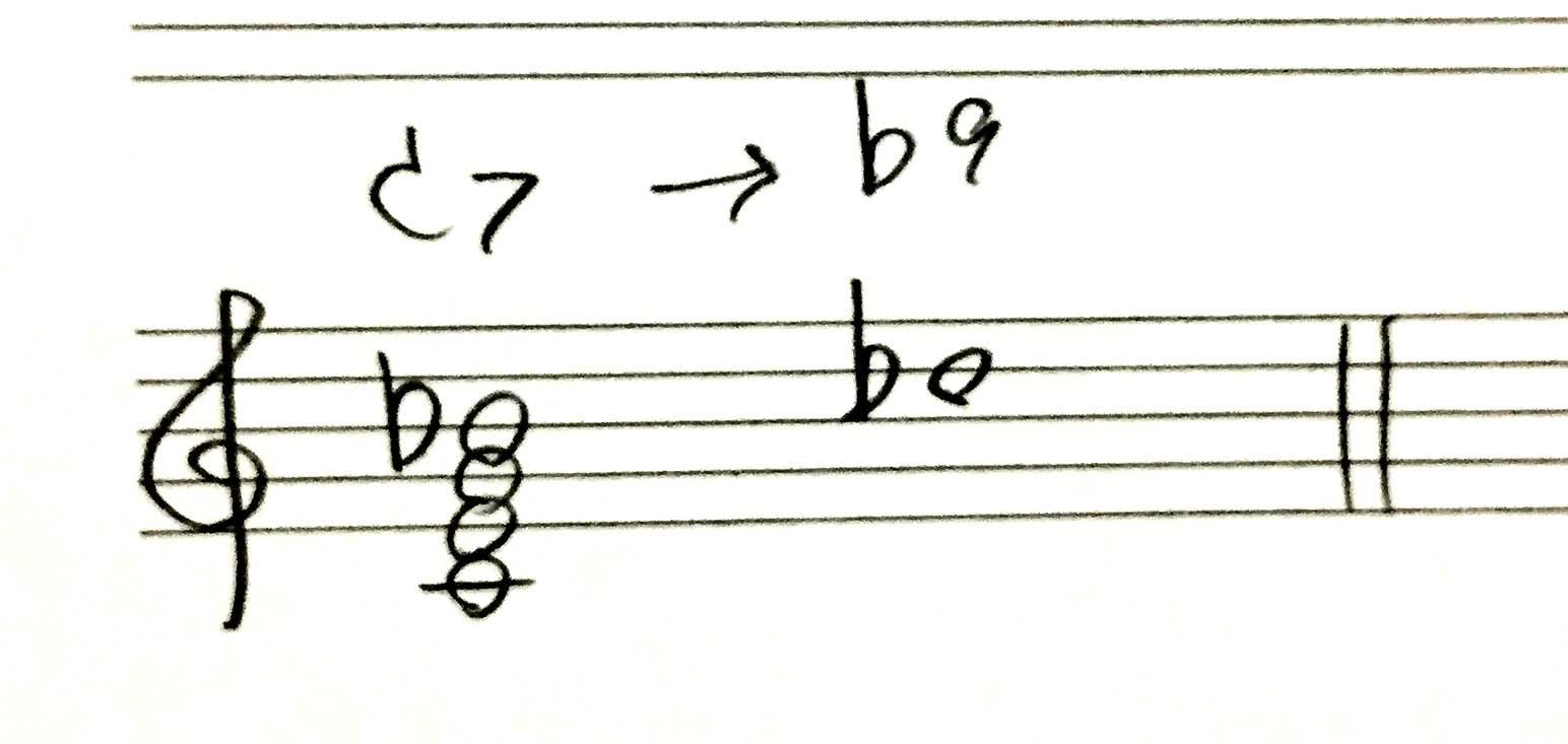 b9-explain