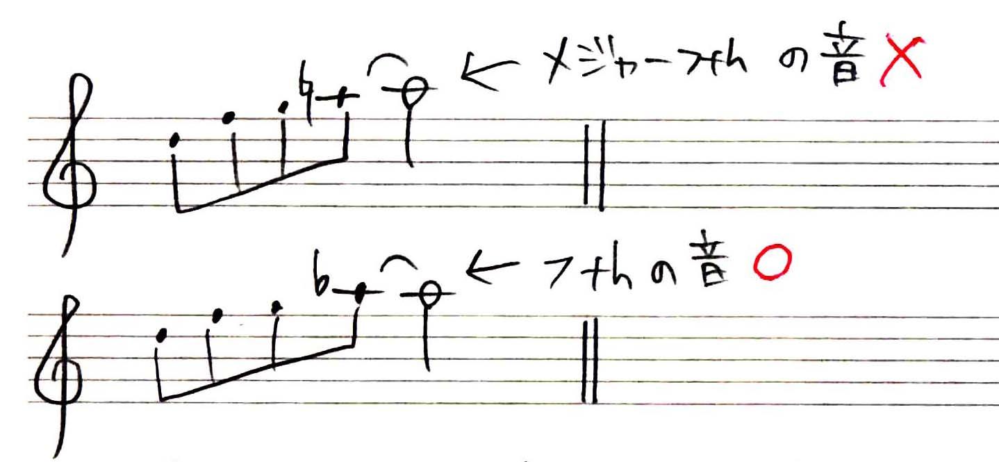 bb7-sounds
