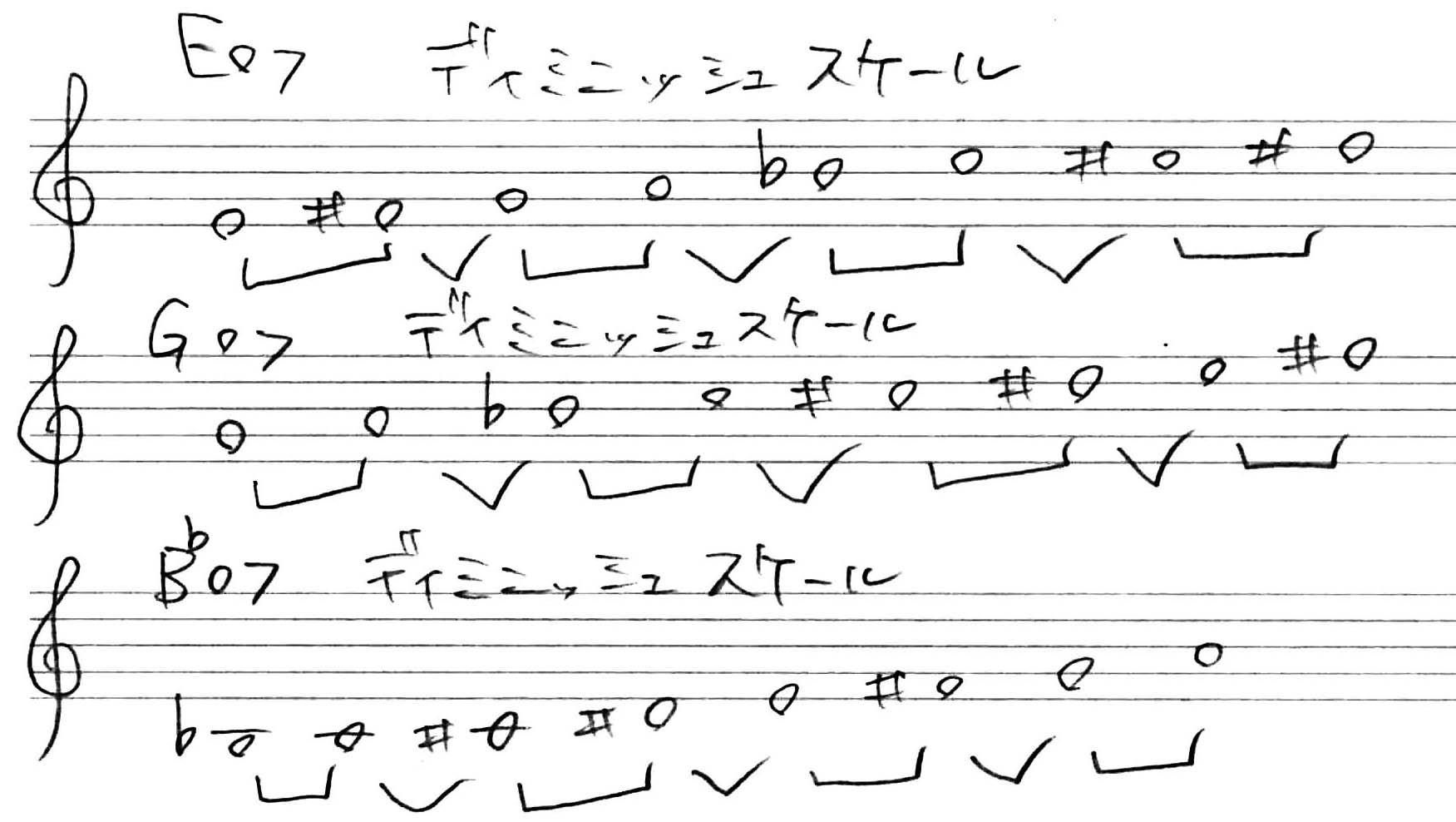 dim-chords