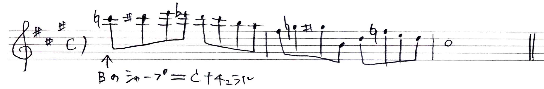 transposition-Bb