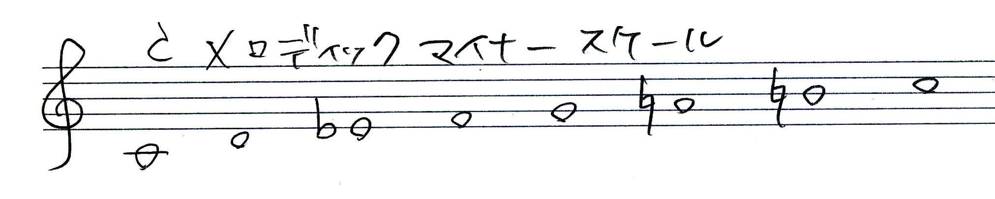 c-melodic-minor