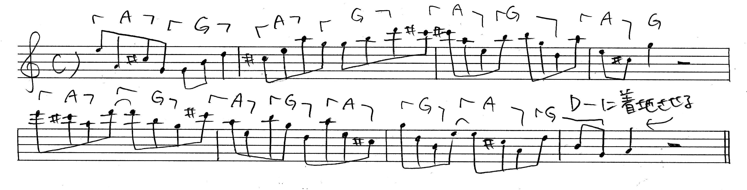 a7-triad