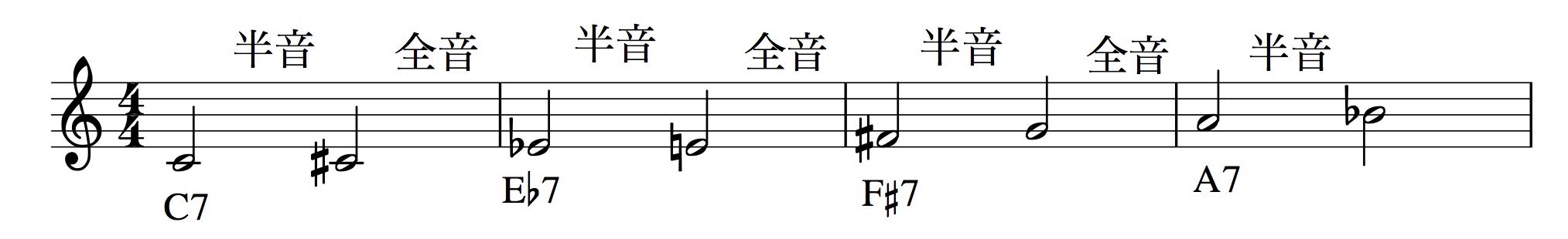 conbination-diminish-1