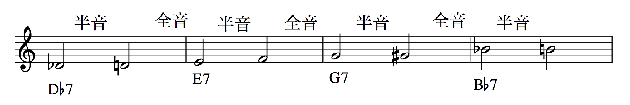 conbination-diminish-2