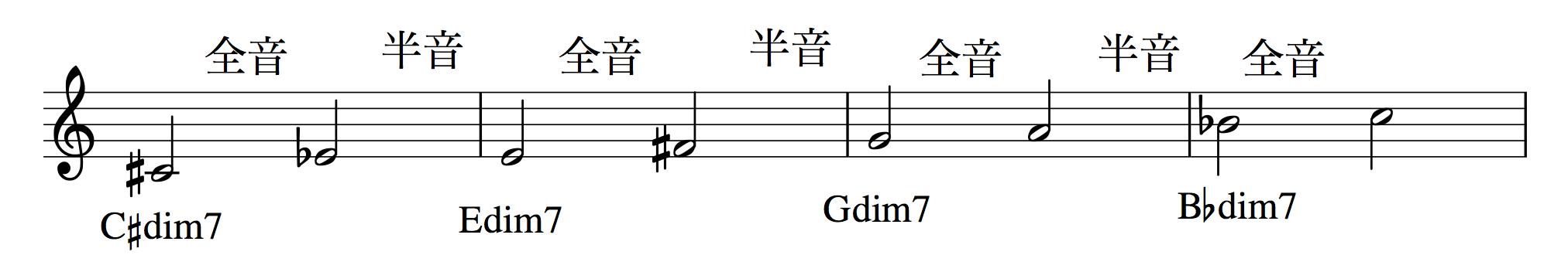 diminish-1