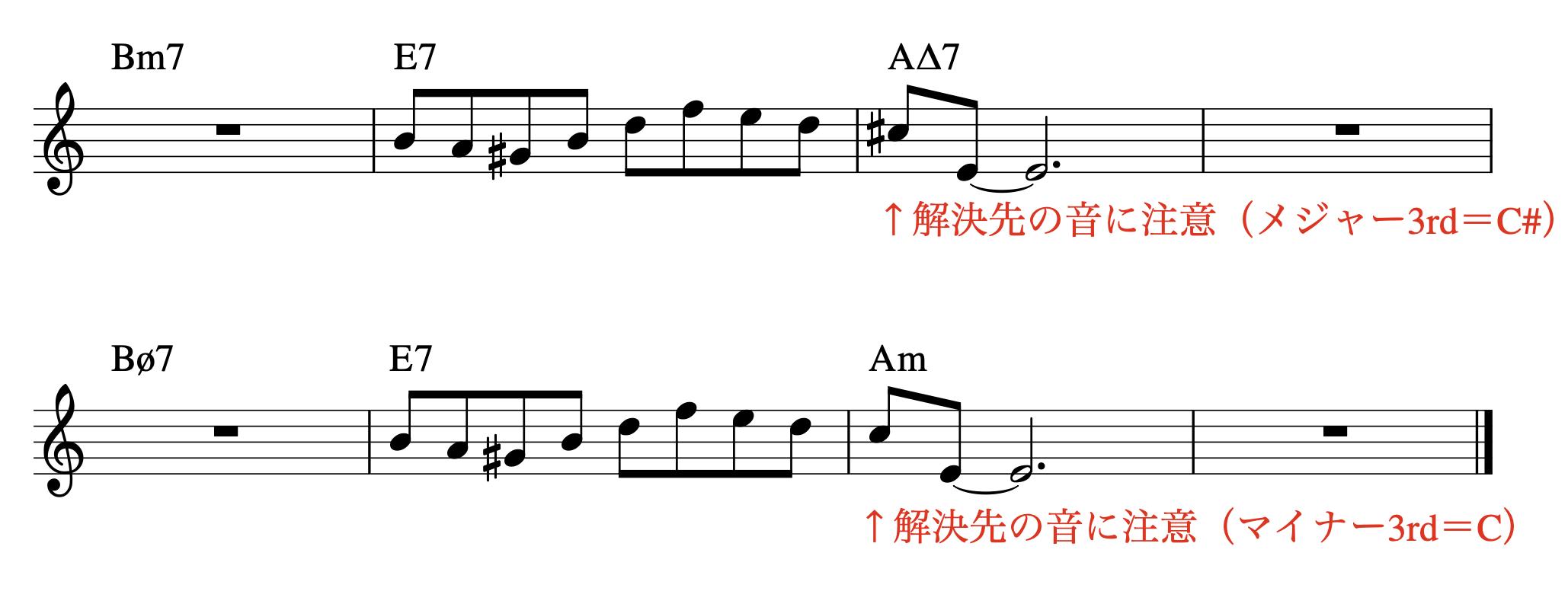 minor25-dominant