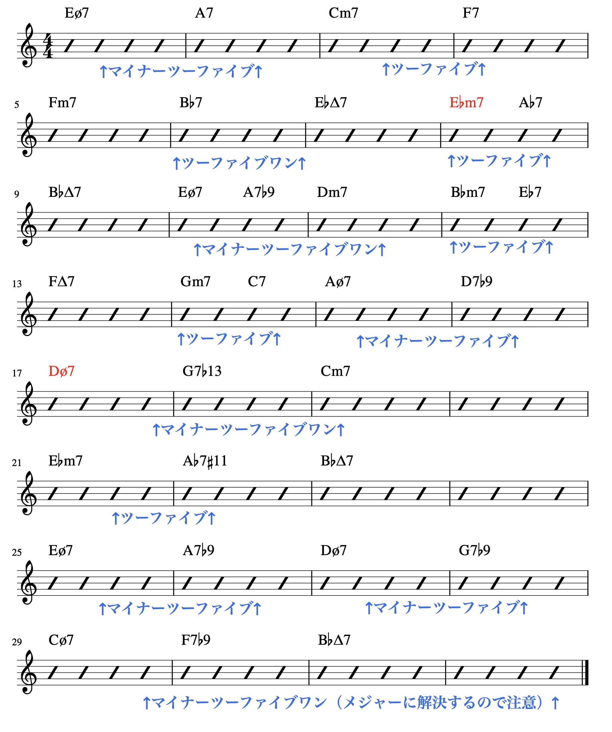 stella-chords-1