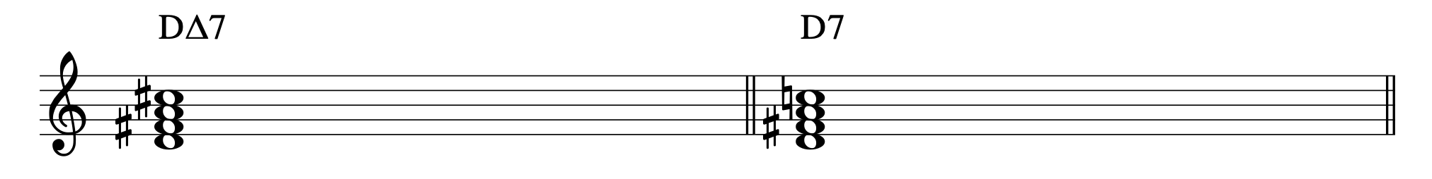 chord-difference