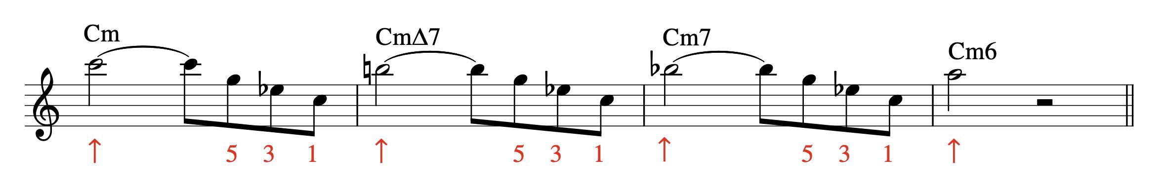 linecliche-cm