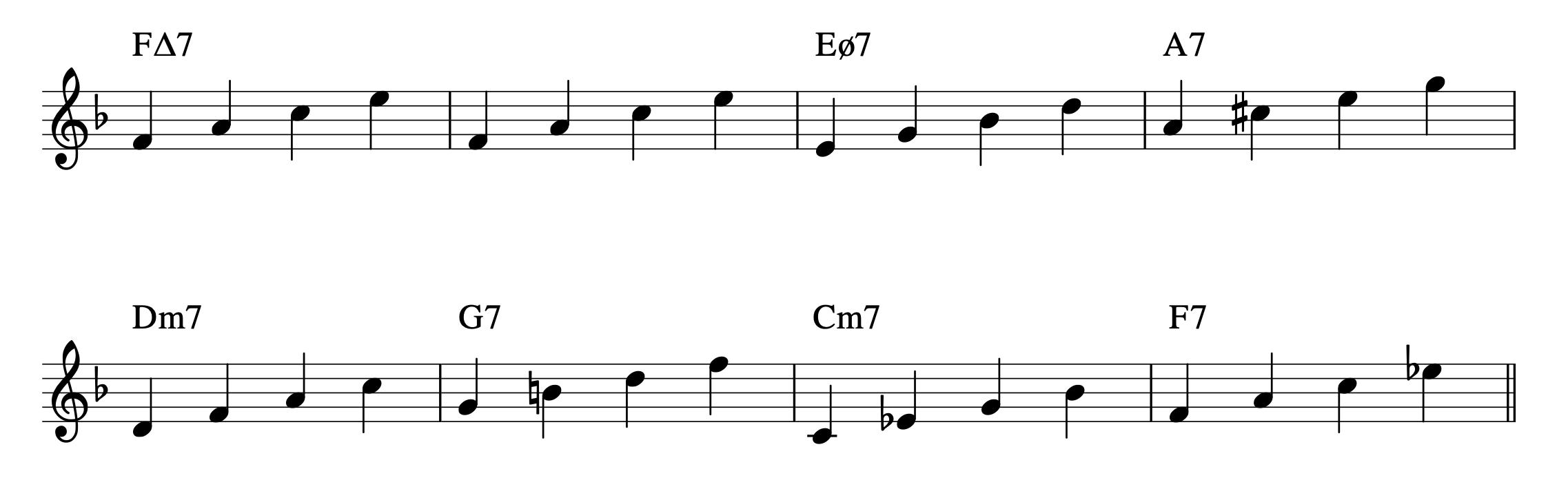 chords-tone-2