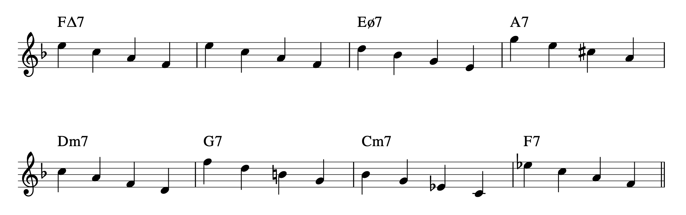 chords-tone-3
