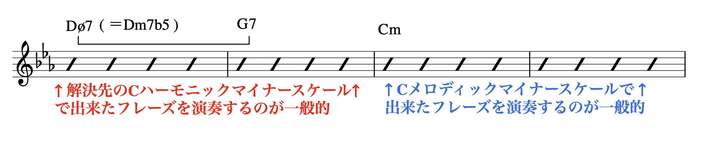melodic-harmonic-minor