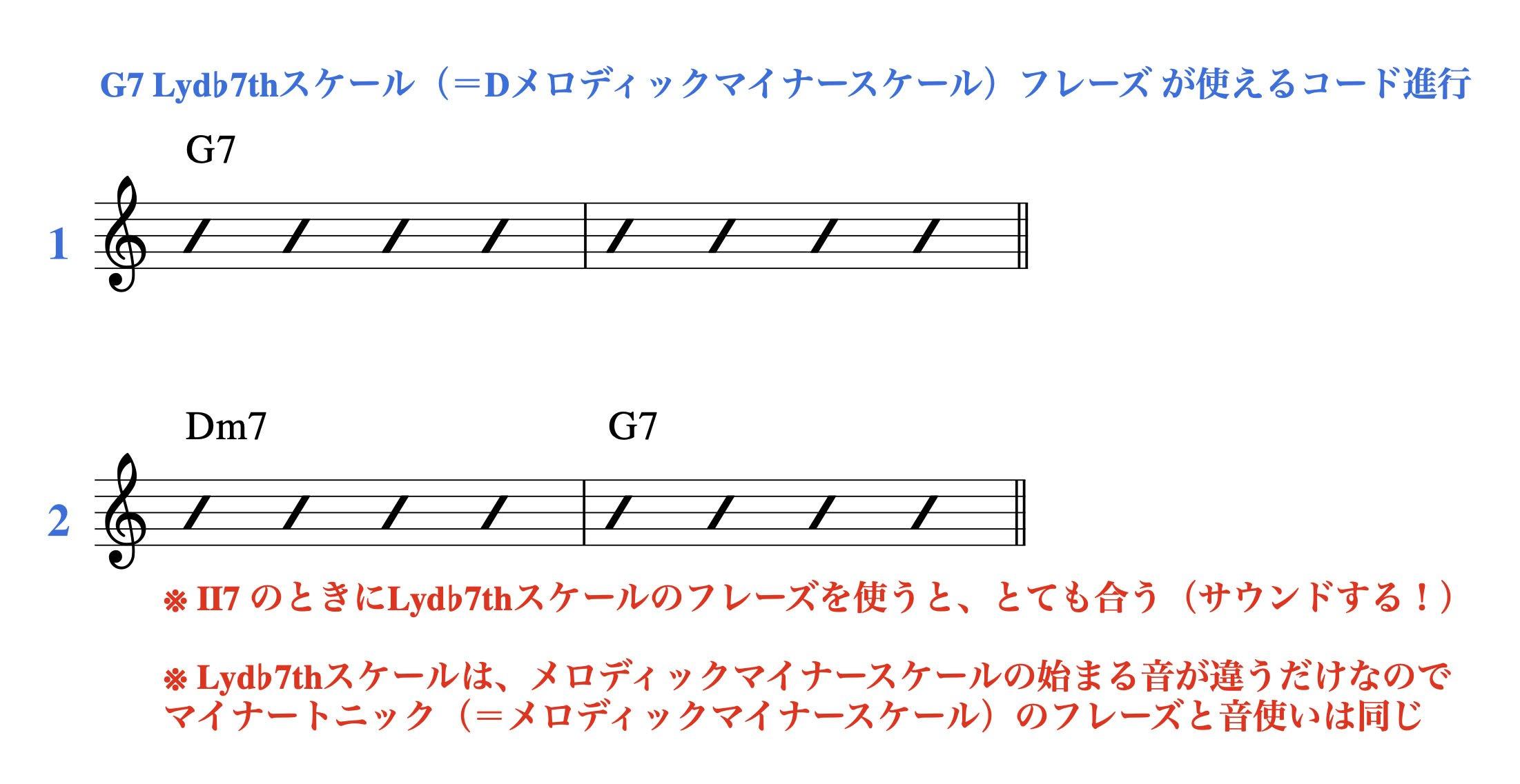 lyd-b7