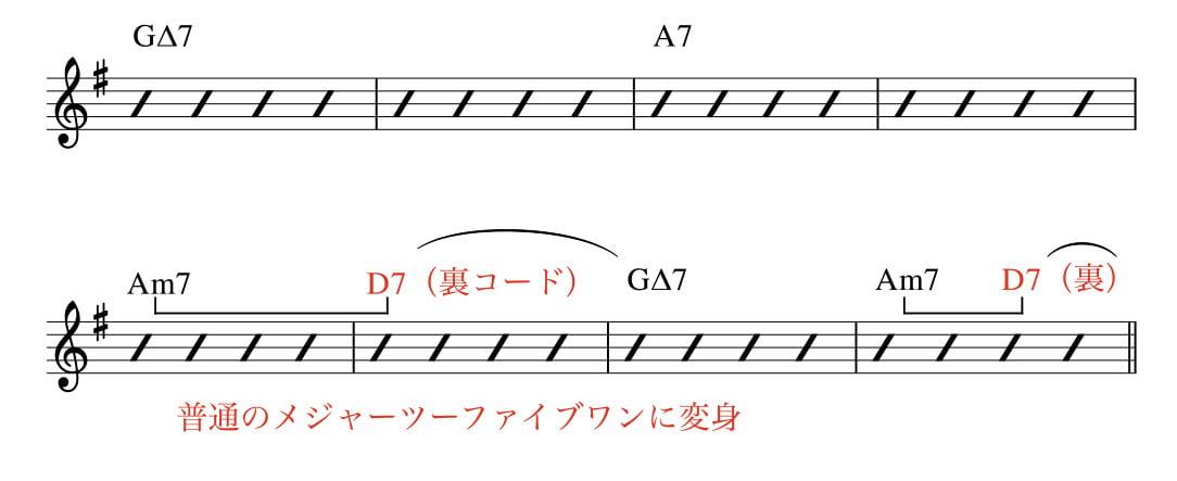 裏コード-Bb